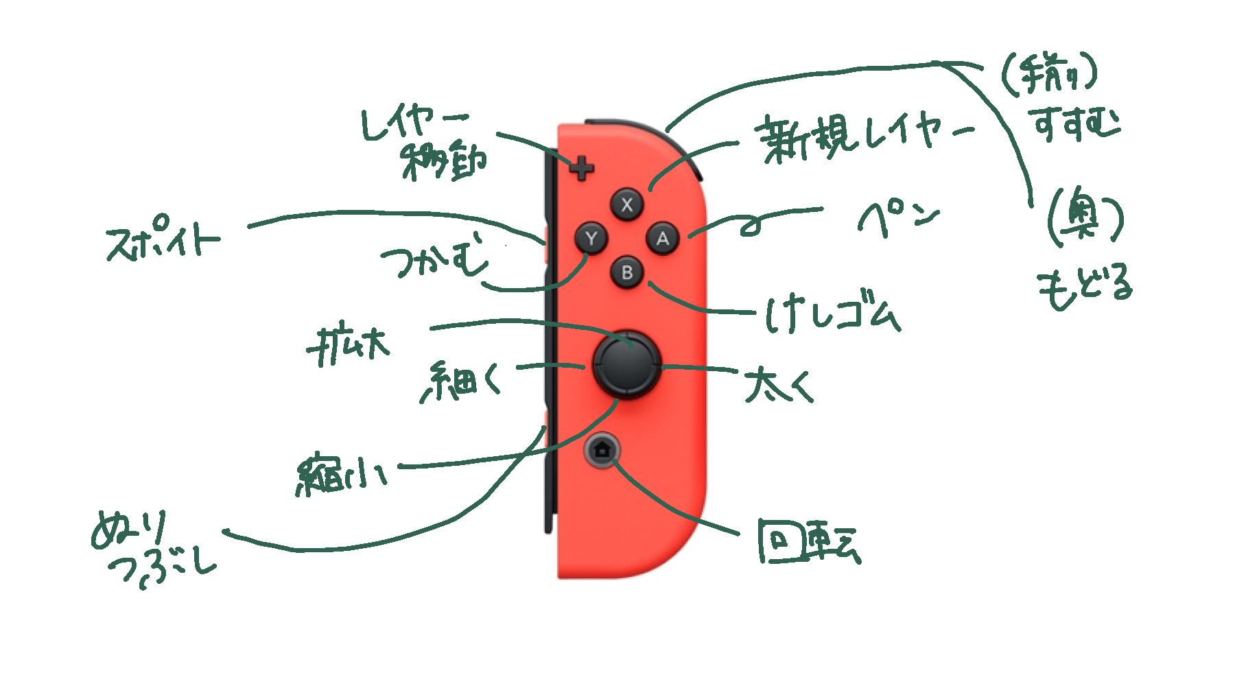 Macclipstudioに任天堂スイッチのジョイコンを導入する方法